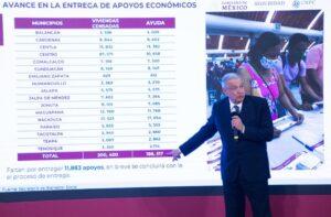 Andrés Manuel López Obrador  EN 2º LUGAR MÉXICO COMO MEJOR  EVALUADO DESPUÉS DE LA INDIA